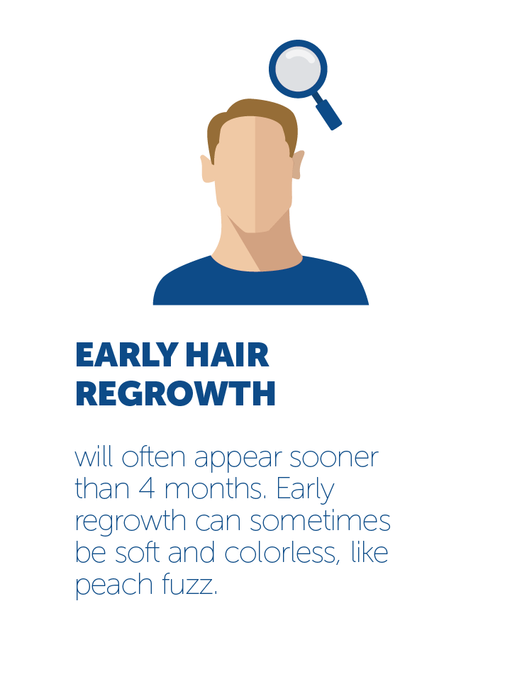 Early hair regrowth